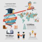 Educação Infographics Imagens de Stock Royalty Free