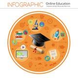 Educación en línea Foto de archivo libre de regalías