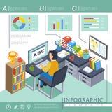 Educación en línea infographic Imagenes de archivo