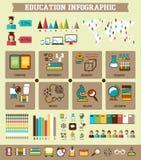 Educación Infographic Foto de archivo libre de regalías