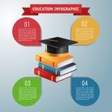 Educación y aprendizaje de diseño infographic ilustración del vector