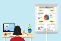 Educating common stress signals concept vector. Woman is educating in stress management by a man communicating with her from a PC standing on the table vector illustration