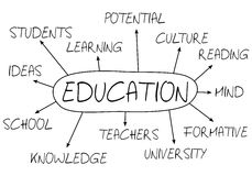 Education Abstract Concept Stock Photo