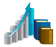 Education business graph Stock Photos
