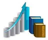 Education business graph Stock Photos