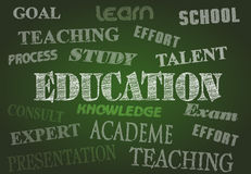 Education Chalkboard Royalty Free Stock Images