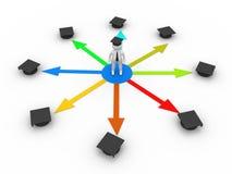 Education Choice 3d Stock Photo