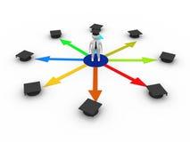 Education Choice 3d Royalty Free Stock Photo