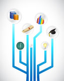Education circuit concept illustration design Royalty Free Stock Image