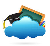 Education Cloud computing concept Royalty Free Stock Image