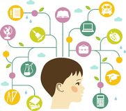 Education concept of children. Concept of learning process with pupil and education icons Stock Images