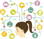 Education concept of children. Concept of learning process with pupil and education icons Stock Photography