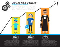 Education concept design. Infographic education concept. Set of  creative templates for education, webinar, coaching and training classes. Qualification growth Stock Photo