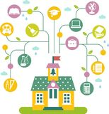 Education concept. Concept of learning process with school building and education icons Royalty Free Stock Images