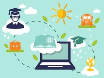 Education concept. Concept of education  process with student, computer and education  icons Royalty Free Stock Photos