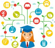 Education concept of students in graduation gown and mortarboard Stock Photos