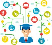 Education concept of students in graduation gown and mortarboard. Concept of learning process with graduates and education icons Royalty Free Stock Photos