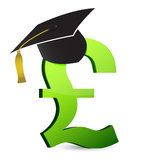 Education cost in pound's Royalty Free Stock Photo