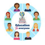 Education for everyone flat poster. With people on circle and books globe in centre vector illustration. Training tutorials home education concept. Isolated on Stock Images