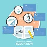 Education flat design Stock Photo