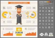 Education flat design Infographic Template Royalty Free Stock Photography