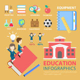 Education flat style infographic: riding book school classes. Education flat style thematic infographics concept. Boy girl riding book school classes equipment stock image