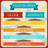 Education grades. Poster in retro style Stock Images