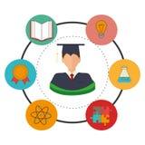 Education, graduation and academic trainning Royalty Free Stock Photo