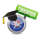 Education graduation hat on a compass Stock Images