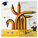 Education And Graduation Learning Infographic Royalty Free Stock Photography