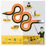 Education And Graduation Learning Infographic Stock Photo