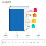 Education and graduation step to success infographics. Paper book infographics template with icons and elements Royalty Free Stock Images