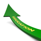 Education. Green arrow with education text Royalty Free Stock Photography