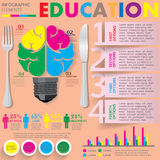 Education info graphic  and sequence Royalty Free Stock Photography