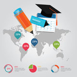 Education info graphic world map statistics cap pencil calendar literacy demographic presentation Stock Photos