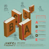 Education infographic with books element Royalty Free Stock Photo