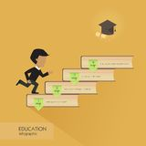 Education infographic with colorful books element Royalty Free Stock Image