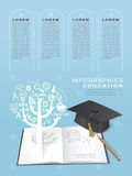 Education infographic design elements with book and graduation c Royalty Free Stock Photo