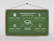 Education infographic design with graduation cap drawn on blackb Royalty Free Stock Photo