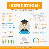 Education Infographic design template Stock Image