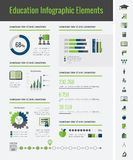 Education Infographic Elements. Stock Photos
