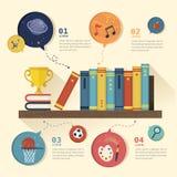 Education infographic flat design. Textbooks on bookshelf with skill icons Stock Photos