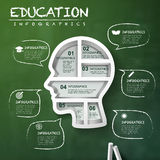 Education infographic with head elements over blackboard Royalty Free Stock Image
