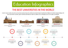 Education infographic placard template Stock Photos