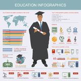 Education infographic. Symbols and design elements Royalty Free Stock Image