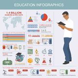 Education infographic. Symbols and design elements Royalty Free Stock Photography