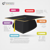 Education infographic template. Modern academic concept. Vector Royalty Free Stock Photo