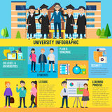 Education Infographic Template Royalty Free Stock Photo
