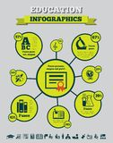 Education Infographics. Stock Images