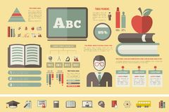 Education Infographics. Royalty Free Stock Images